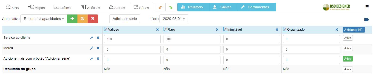 Exemplo de análise VRIO no BSC Designer Online