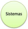 Sistemas da estrutura 7s
