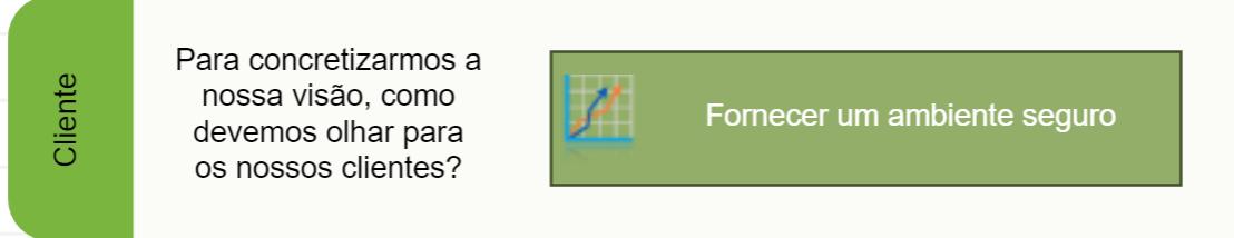 Um exemplo do objetivo sem indicadores