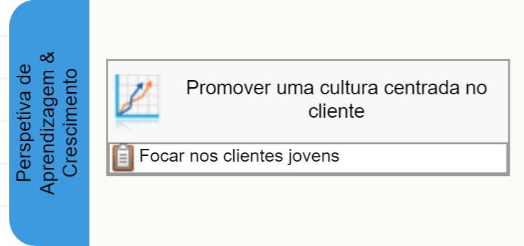 Promover a cultura centrada no cliente