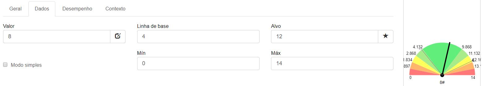 Um exemplo de métricas quantitativas: o número de membros do comitê
