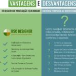 Vantagens e desvantagens da framework Balanced Scorecard