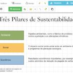 Três pilares da sustentabilidade