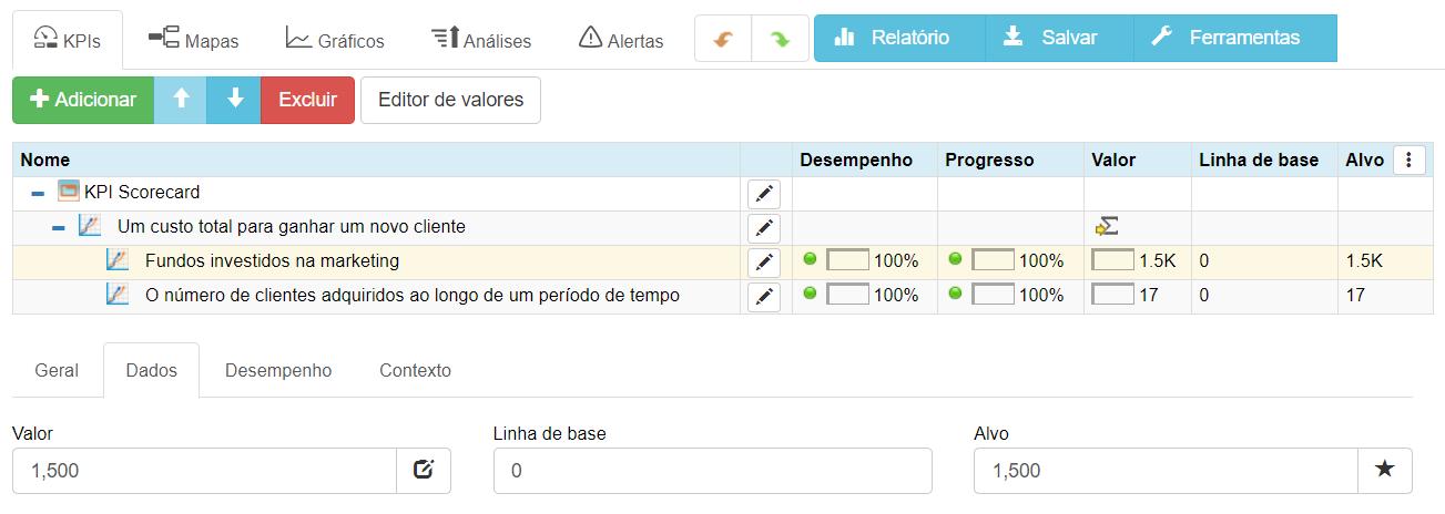 Guia KPIs no BSC Designer On-line