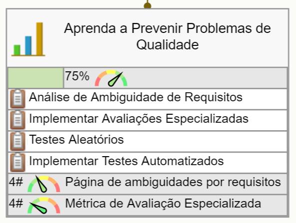 Aprenda a prevenir problemas de qualidade
