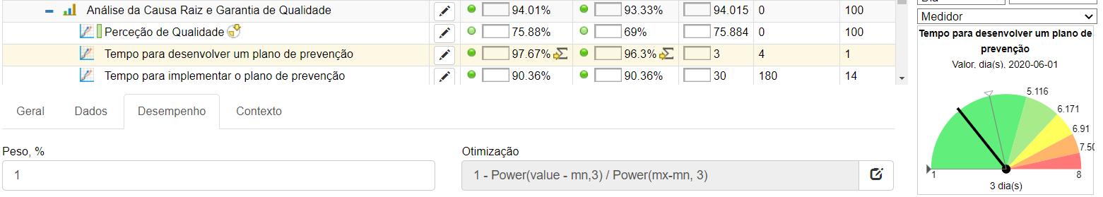Fórmula customizada para indicador