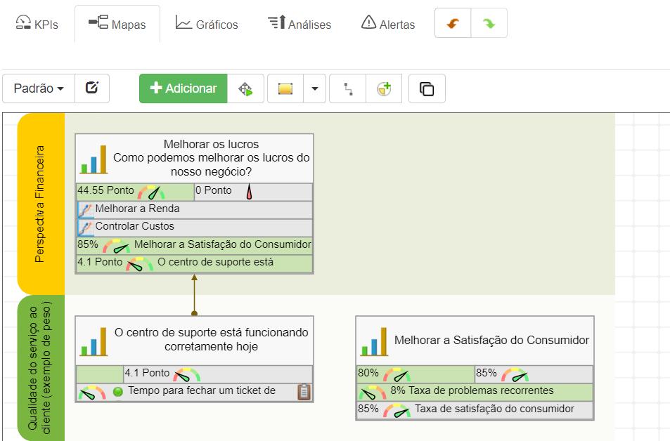 Mapa de estratégia do Balanced Scorecard no BSC Designer Online