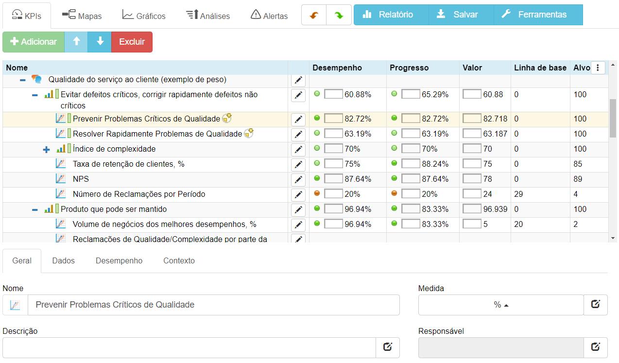 Alinhar objetivos e KPIs no BSC Designer Online