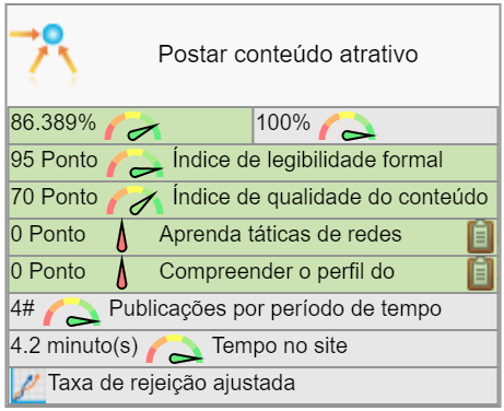 Meta: publicar conteúdo envolvente
