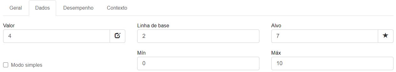 Porcentagem de novos pacientes. Clique para mais KPIs para um consultório odontológico.