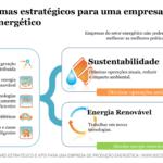 Dois temas estratégicos para uma empresa do setor energético
