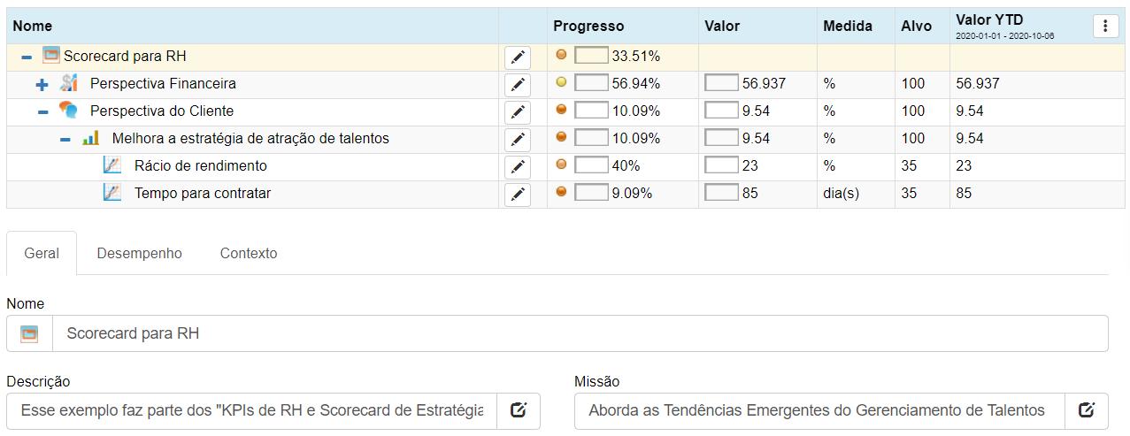 O software BSC Designer faz todos os cálculos necessários do scorecard de KPI