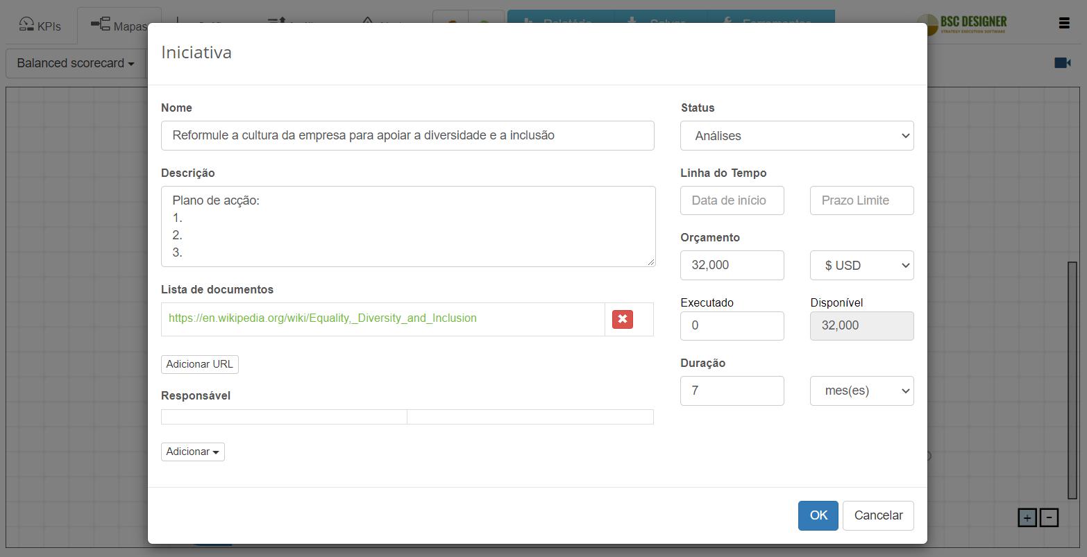 Iniciativa no software BSC Designer: status, orçamento, prazo