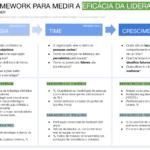 Um framework para medição da eficácia da liderança por BSC Designer