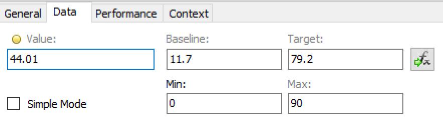В BSC Designer Light вы можете менять исходную точку и целевой KPI