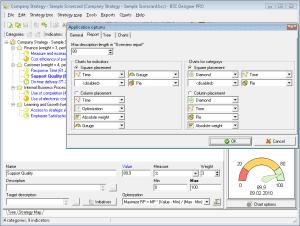 Balanced Scorecard Designer bietet eine große Auswahl an Berichten und Dashboards