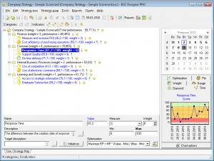 Balanced Scorecard Designer software