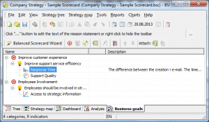 Use business goals tab to specify your current business goals and link them to the KPIs