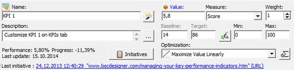 The details of KPI