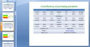 PowerPoint Balanced Scorecard presentation generated with BSC Designer