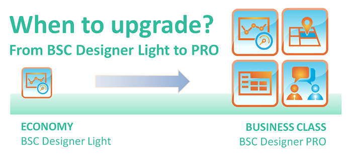 At any time the Light version can be upgraded to PRO, your projects will still be there.