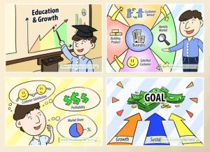 4 Perspectives of Balanced Scorecard