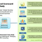 Balanced Scorecard case study: BSC Designer helped develop efficient scorecards and as a result improved business performance.