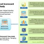Balanced Scorecard case study: BSC Designer helpeddevelop efficient scorecards and as a result improved business performance.