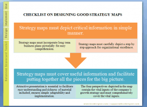 Checklist on designing good strategy maps