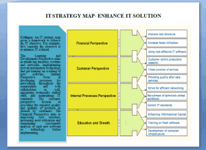 Strategy Map Examples: IT strategy map - enhance IT solution