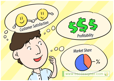 What is a customer perspective of the balanced scorecard