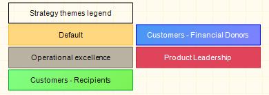 balanced scorecard implementation thesis