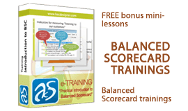 2 day Balanced Scorecard seminar, 16th – 17th September 2010 Moor Hall, UK (30 miles of London)