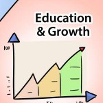 KPIs for Education and Growth Perspective