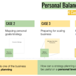 Personal and employee level Balanced Scorecard