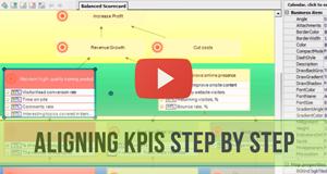 Aligning KPIs with Business Goals in BSC Designer