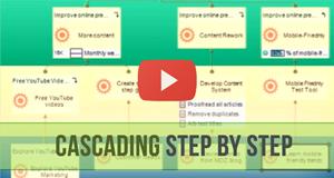 Balanced Scorecard Cascading in BSC Designer