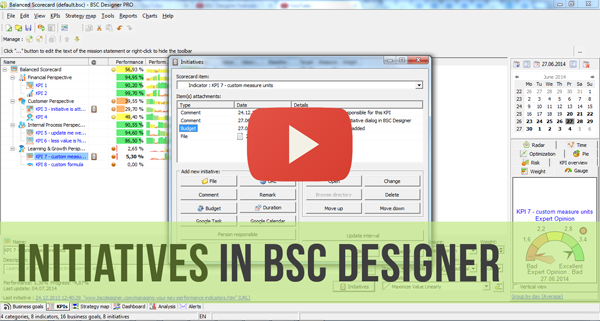 Initiatives in BSC Designer - Video