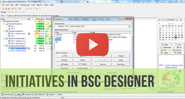 Initiatives in BSC Designer - Video