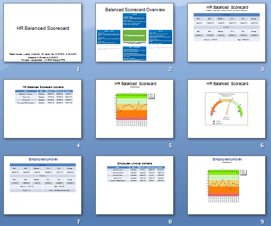Some slides of resulted report in MS PowerPoint