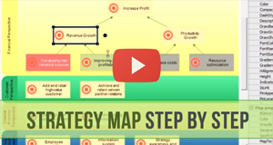 Building Strategy Map in BSC Designer Step-by-Step