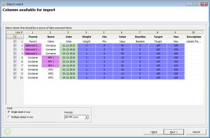 Import from Excel to KPI in BSC Designer