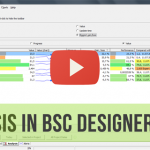 KPIs Analysis in BSC Designer - Video