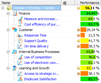New KPI and category icons in BSC Designer