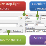 Interface for KPIs in BSC Designer