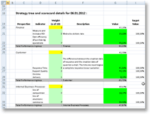 Example of balanced scorecard in Excel