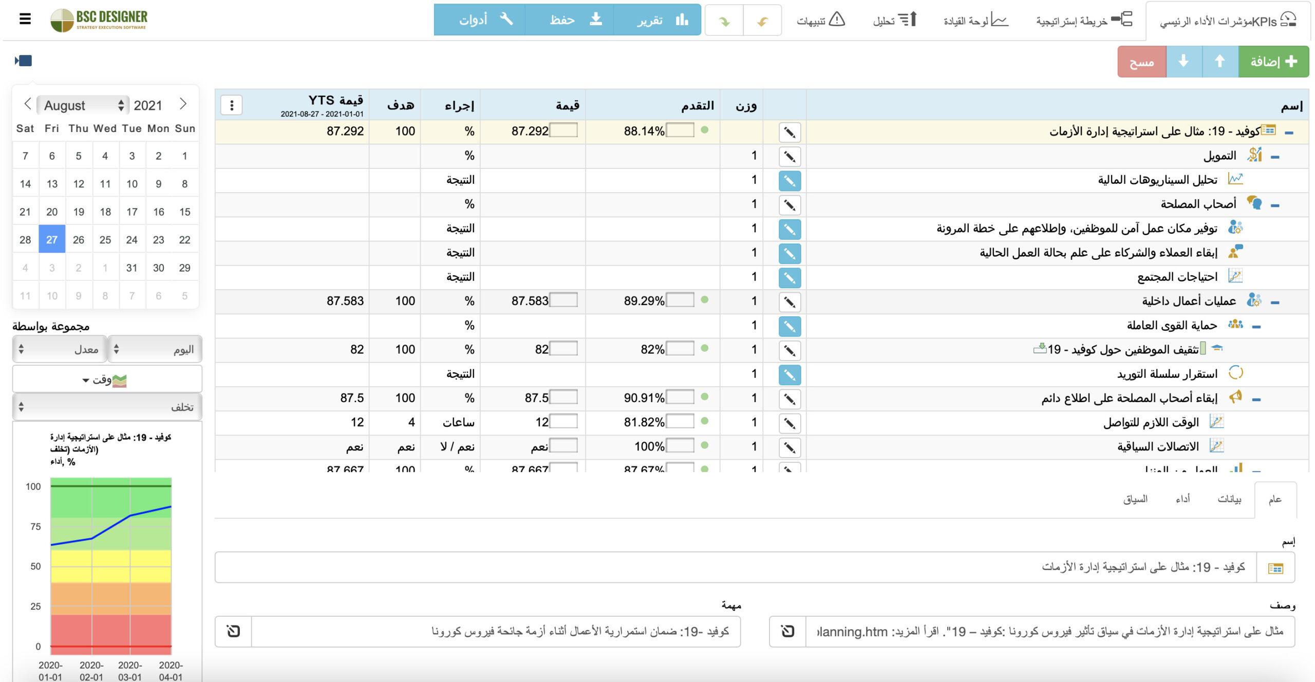 Arabic version of BSC Designer