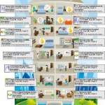 Hotel KPI live info-graphic
