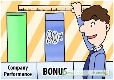 Compensation and reward hr kpis best practices bsc designer for Performance bonus template