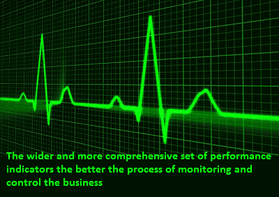 Improve business performance with better monitoring